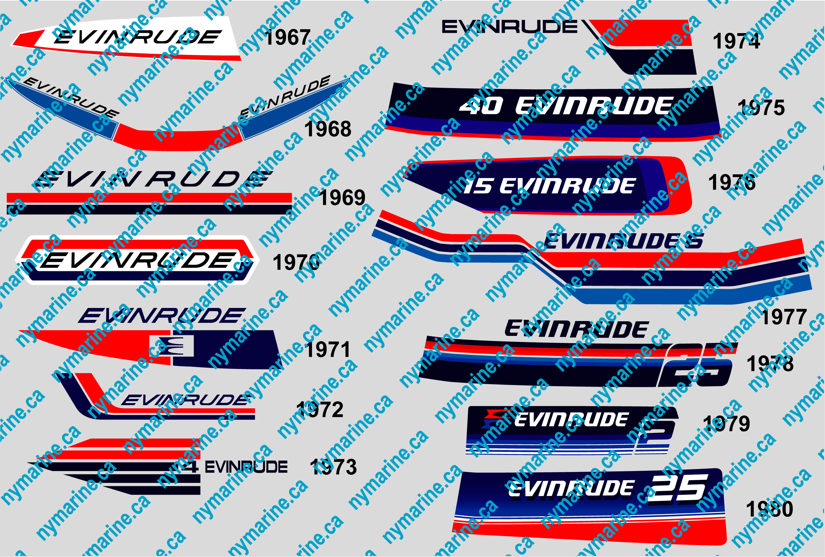 Antique And Classic Outboard Motor Paint Amp Decals